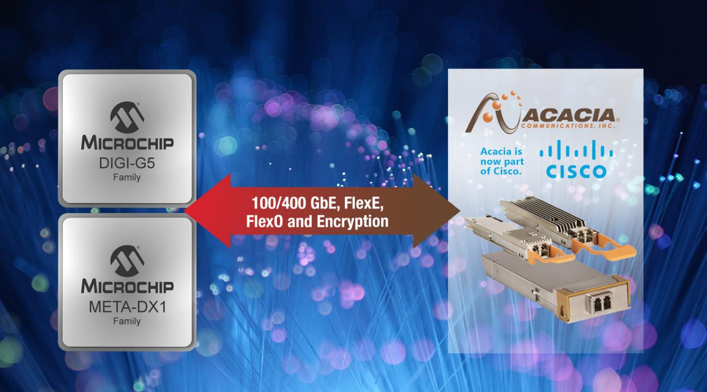 Microchip与Acacia携手推动数据中心路由、交换和城域OTN平台市场向400G可插拔相干光学器件过渡