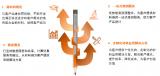 对话博威合金:连接器材料如何破局国际技术壁垒