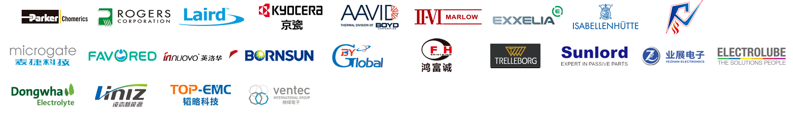 世强SEKORM提供高效的材料服务:热管理材料、电磁屏蔽材料、防护/磁性材料