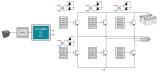 如何通过分布式架构驱动下一代电动汽车系统