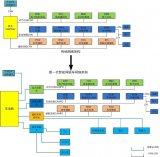 致远电子CAN智慧云如何赋能ECU远程刷写
