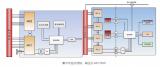 解析电池管理系统(BMS)实现形式及大厂芯片性能
