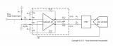 浅析着力高速信号链与宽带通信应用的射频放大器