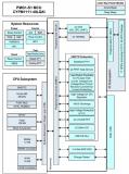 Type-C 2.1标准硬核发布 最高输出功率达到240W