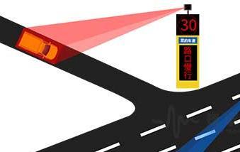 平交路口智能預警系統雷達如何助力提升農村公路平交路口安全