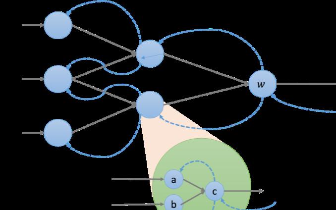人工智能将如何重振摩尔定律的良性循环