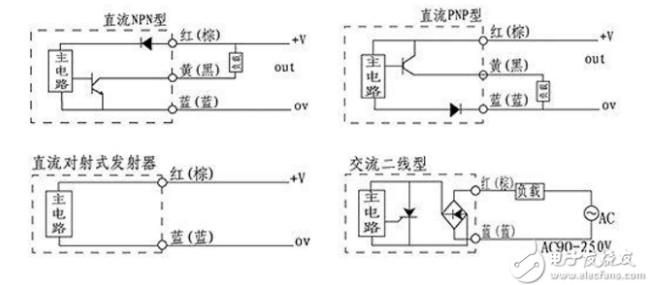光电开关电路图及工作原理(对射光电开关/光电开关/点动控制接触器)