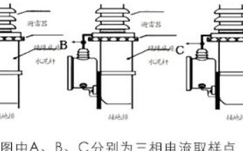 氧化锌避雷器带电测试方法的详细介绍