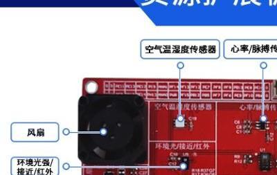 stm32mp1 Cortex M4开发篇4:GPIO外部中断详解