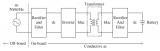 电动汽车充电的传导式充电和无线充电