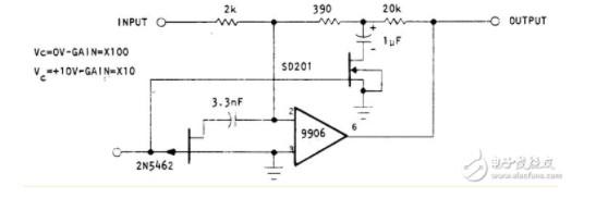 增益可调放大电路工作原理(宽频带可变增益电路/AD603可调增益运放电路/简易数控可变增益放大器电路)