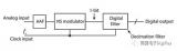 三角积分ADC如何能够生成超低噪声结果