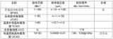 PLL芯片接口方面最常见的11个问题