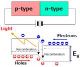 带大家了解光学器件在电路隔离中的重要应用