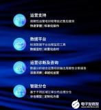 极智嘉4大增值服务产品亮相,积极赋能客户高效运营