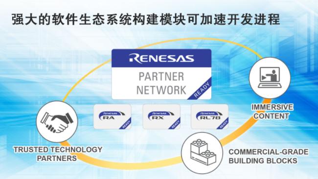 """瑞萨电子打造全新 """"Renesas Ready合作伙伴网络"""""""
