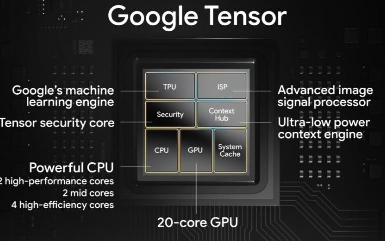 谷歌正式发布Tensor自研芯片:探索智能手机AI应用新战场