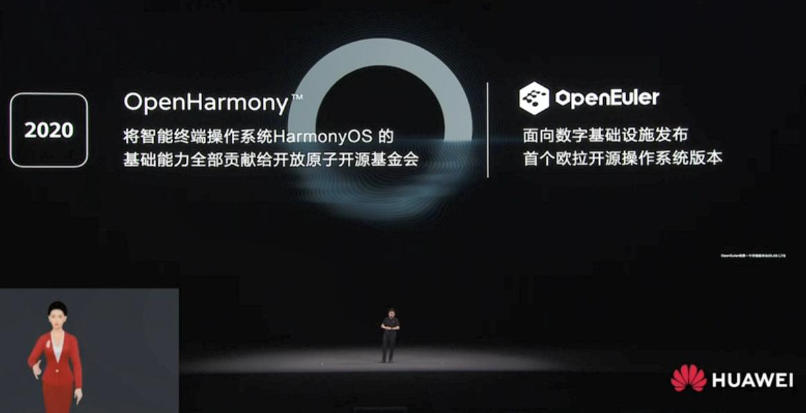 华为开发者大会2021(Together)主题演讲直播开启 1.5亿鸿蒙操作系统发力