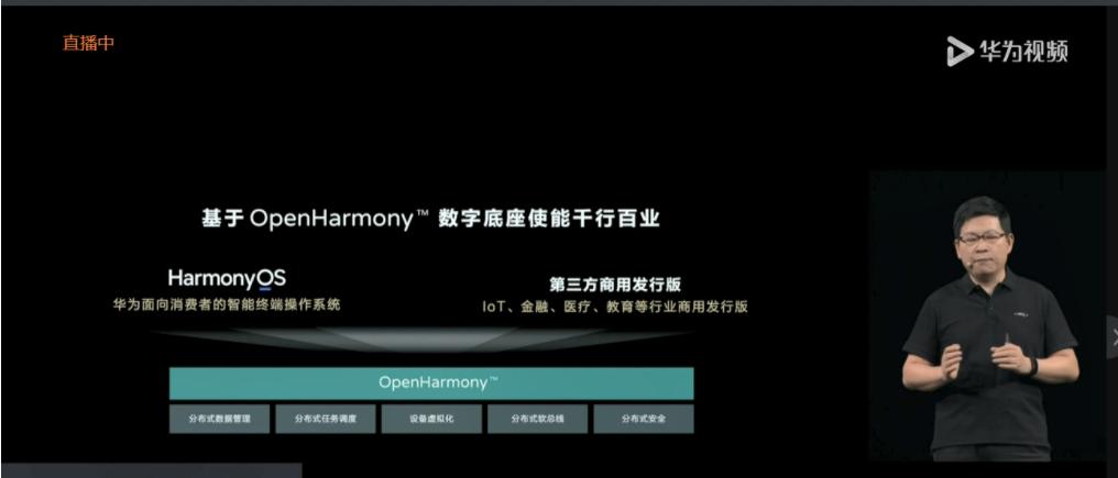 华为开发者大会2021(Together)10月22日14:30正式开始
