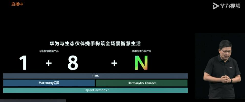 华为开发者大会:史上最快的智能终端操作系统