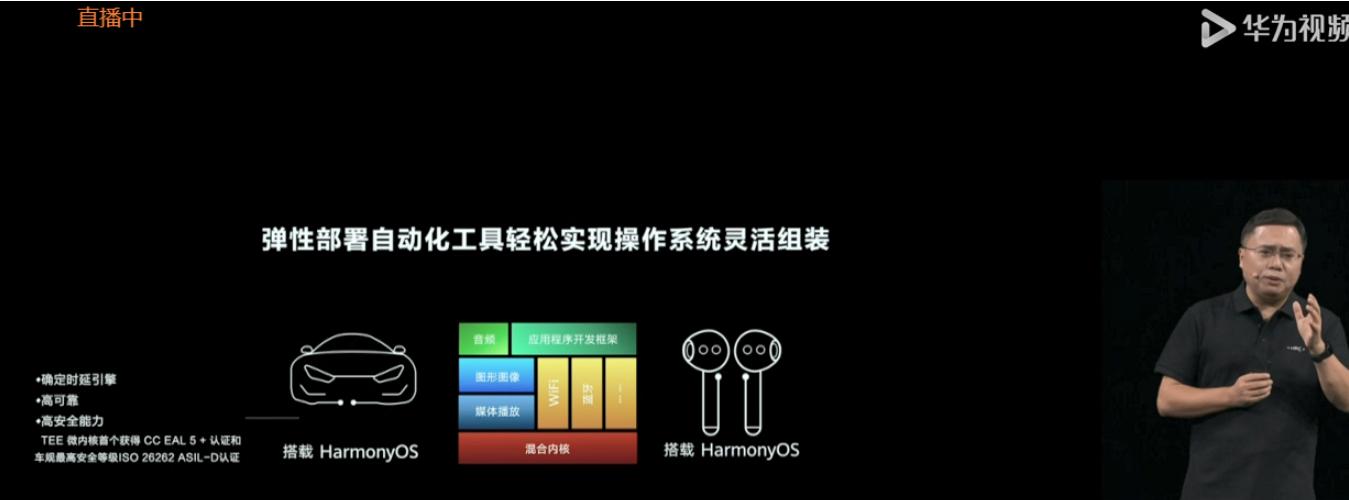 华为开发者大会:全新harmonyOS智能座舱