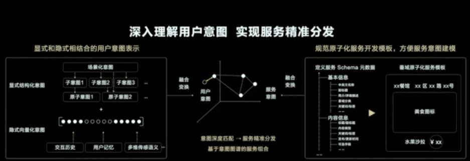 华为开发者大会2021年亮点:鸿蒙系统的原子化服务开发