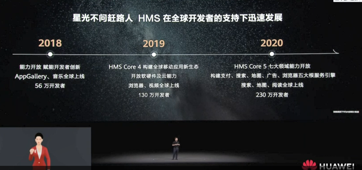 2021华为开发者大会张平安:HMS生态开发者迅速增长