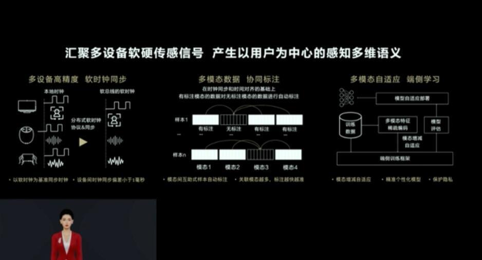 华为开发者大会2021,万物智联时代的互联