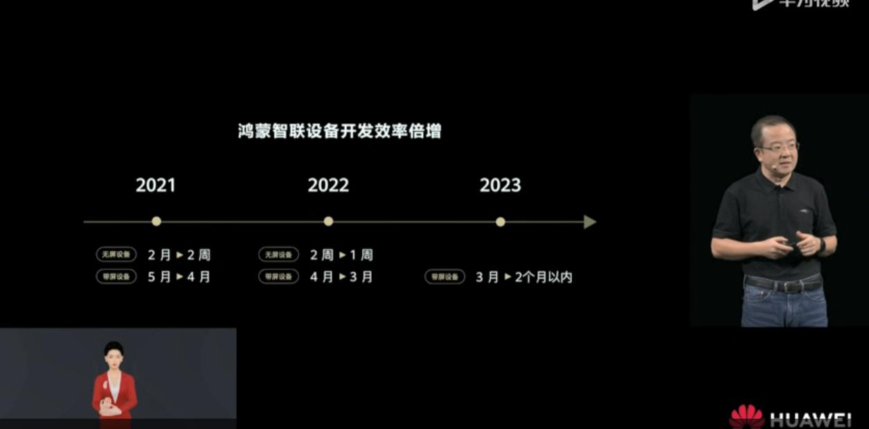 2021华为开发者大会:鸿蒙智联设备开发效率倍增