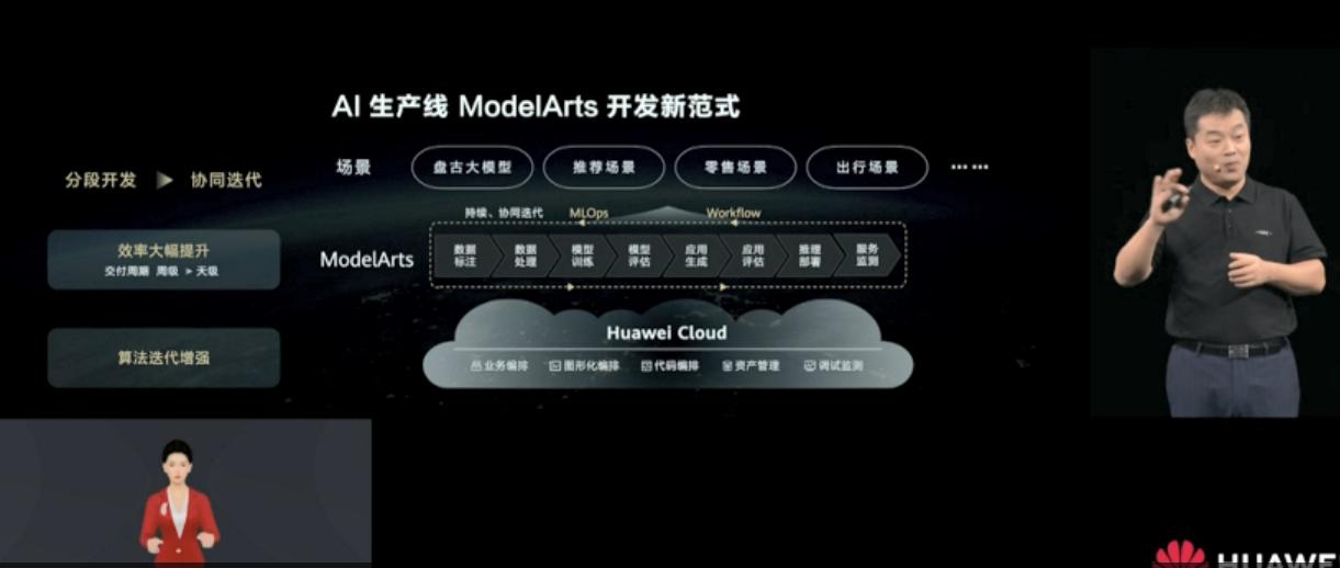 2021华为开发者大会 Model Arts软件开发生产线与隐私保护战略