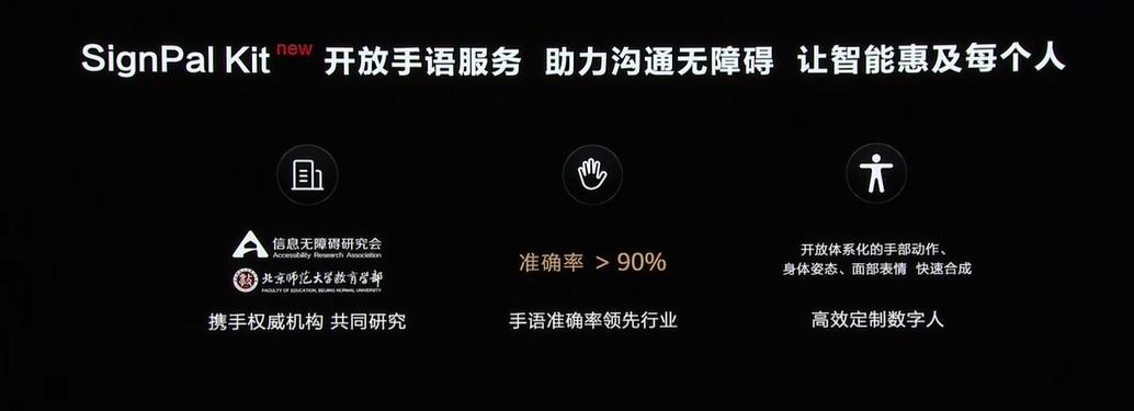 华为开发者大会2021直播—— 开放手语服务