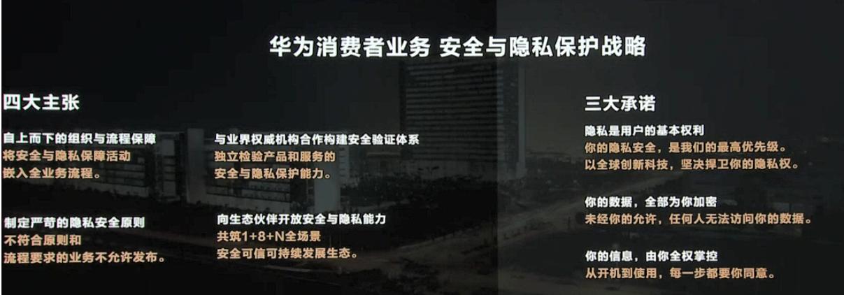 华为开发者大会2021:网络安全和隐私保护最高纲领