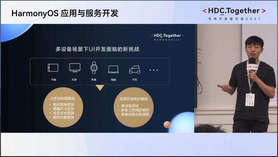 华为开发者大会2021 多设备场景下UI开发