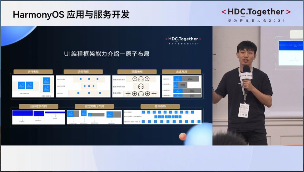 华为开发者大会2021直播:全新的视频编辑Kit