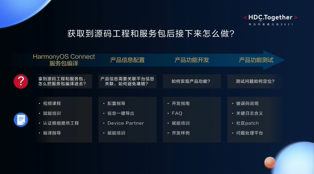 华为开发者大会2021——获取到源码工程和服务包后接下来怎么做