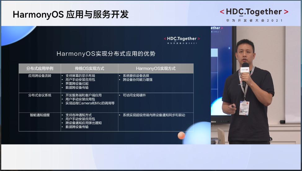 华为开发者大会2021 鸿蒙系统的应用优势