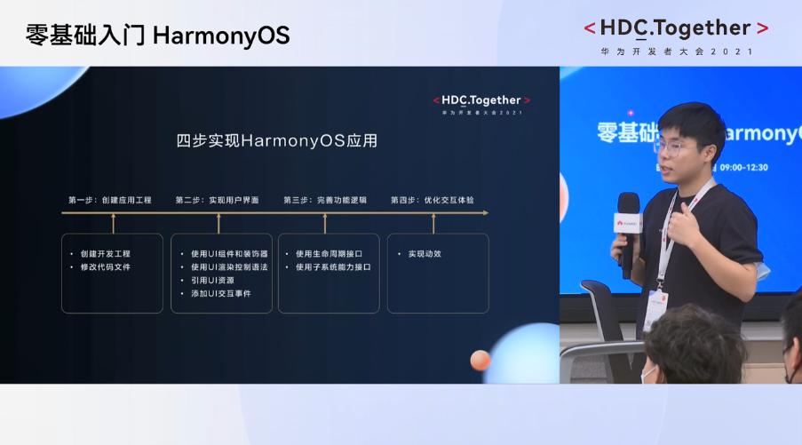 华为开发者HarmonyOS零基础入门:四步实现HarmonyOS应用
