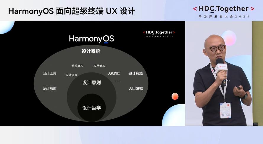 华为开发者大会HarmonyOS面向超级终端UX设计-设计系统