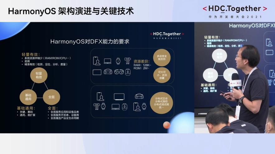 2021华为开发者大会亮点 HarmonyOS架构演进与关键技术-HarmonyOS对DFX能力的要求是什么