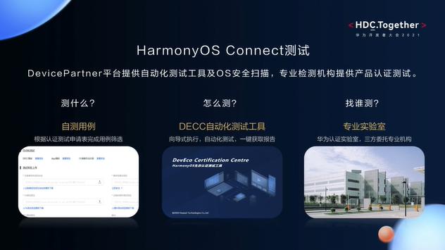HarmonyOS Connect的测试介绍