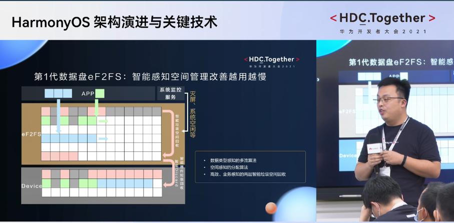 华为开发者大会心得 华为开发者大会2021鸿蒙平台亮眼
