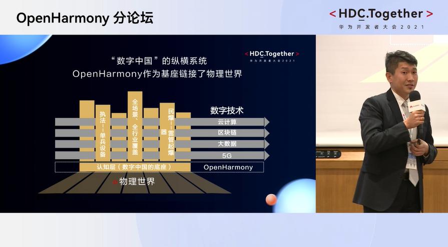 2021华为开发者大会上数字中国的纵横系统