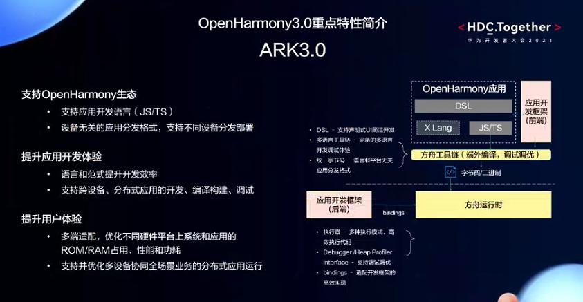 华为开发者大会openharmony3.0特性ARK3.0