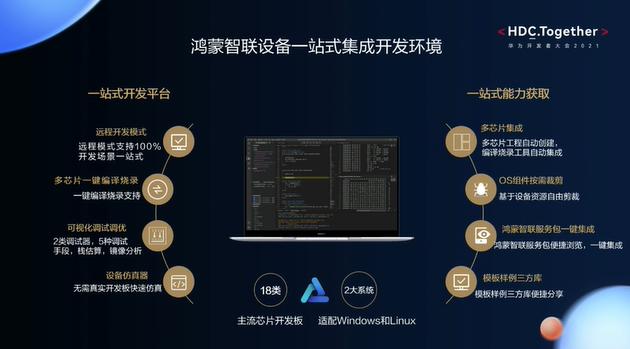 华为开发者大会2021智能硬件开发—鸿蒙智联设备一站式集成开发环境
