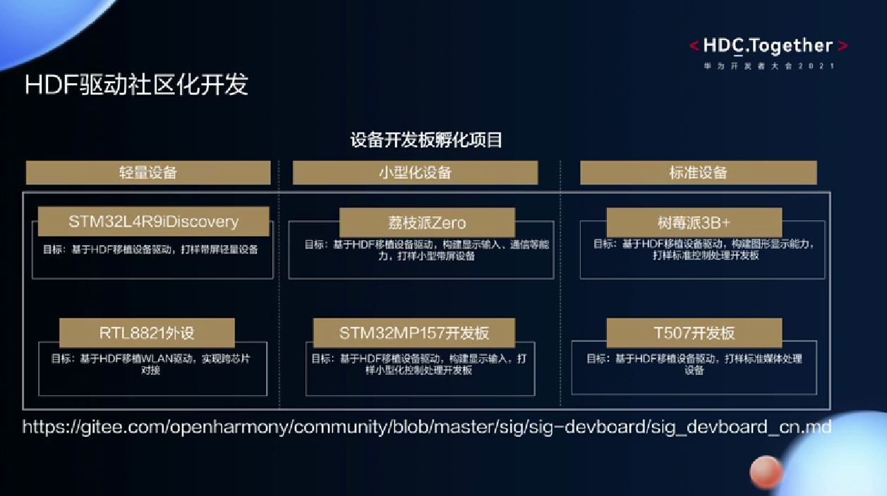 华为开发者大会2021智能硬件开发—设备开发板孵化项目