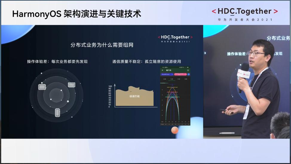 华为开发者大会2021,HMS Core生态会有什么改变