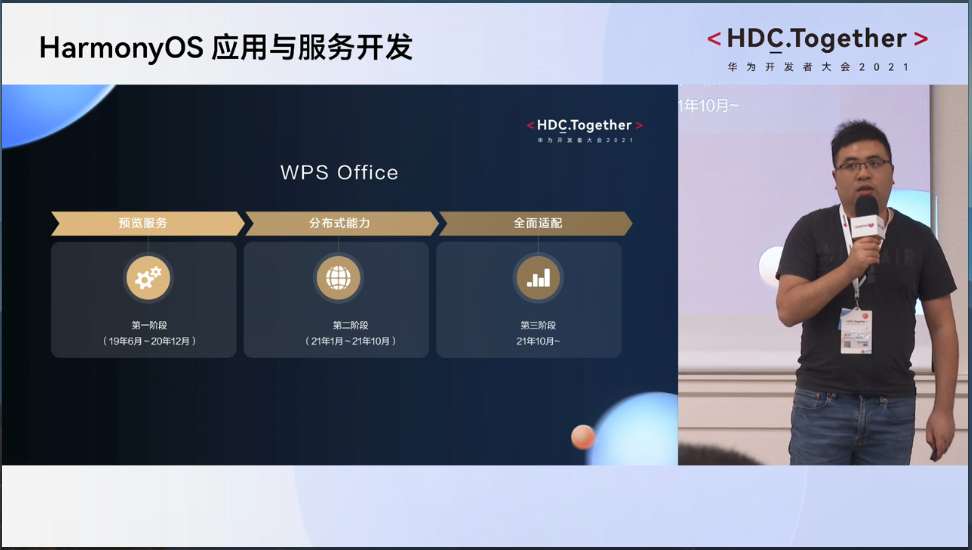 华为开发者大会2021 全新的操作系统解决方案