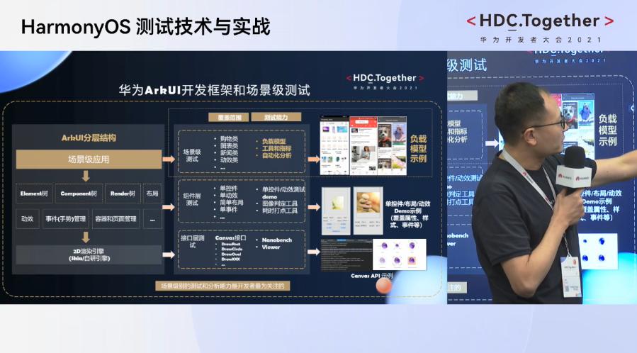 HarmonyOS测试技术与实战-华为ArkUI开发框架和场景测试