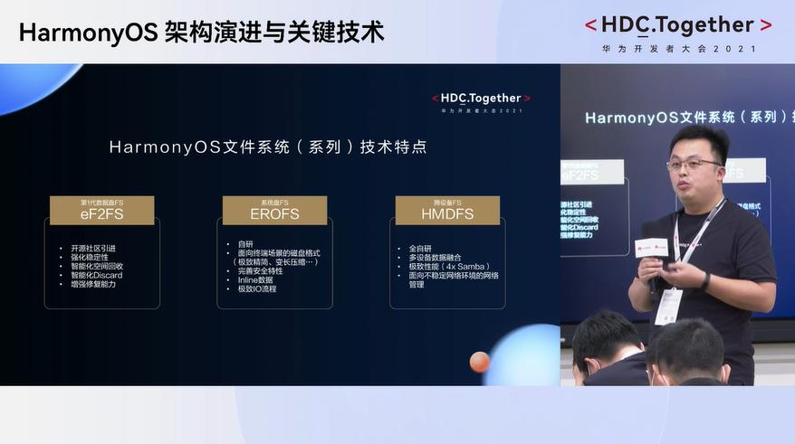 华为开发者大会讲解  HarmonyOS文件系统(系列)技术特点有哪些