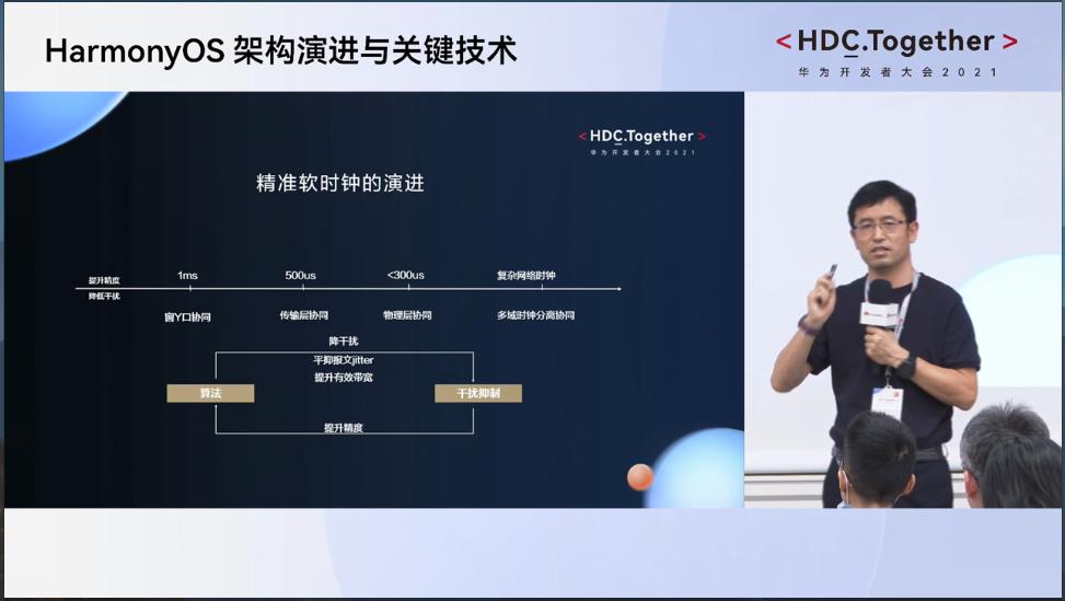 华为开发者大会2021 鸿蒙构架演进与关键技术